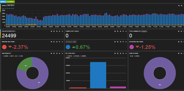 kibana-screenshot-cover